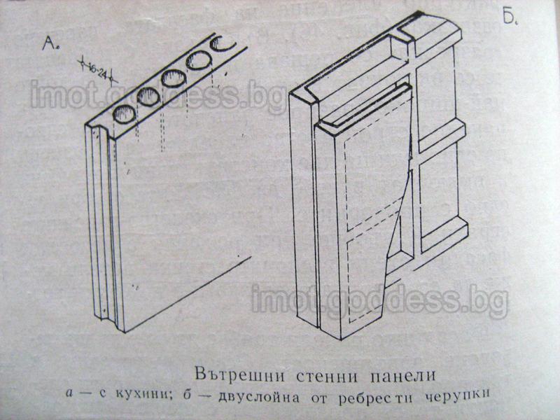 Вътрешни стенни панели