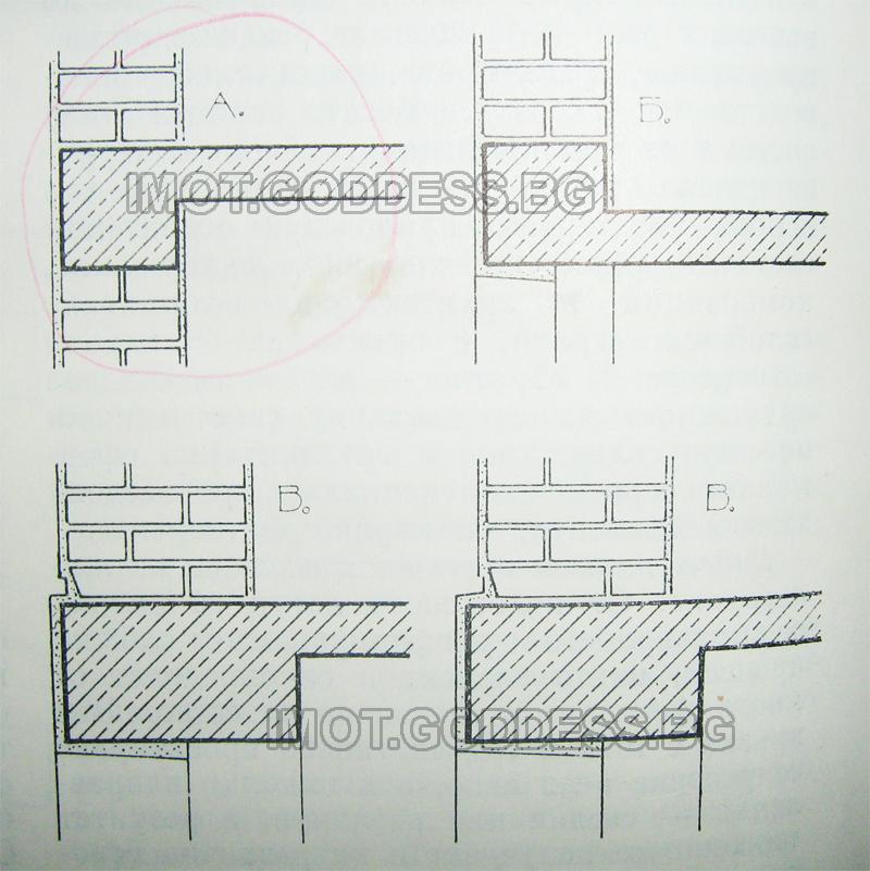 Детайли от сгради, изпълнени с тухлени носещи стени и монолитни стоманобетонни подови конструкции ( А, Б и В - при външна стена, Г, Д и Е - при вътрешни стени)