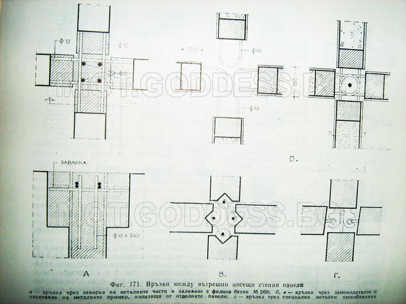 Връзки между вътрешни носещи стенни панели