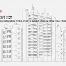 Промени ЗУТ 2021 предназначение, разрешение за строеж, ателиета, жилища, кладенци, летни кухни, гаражи
